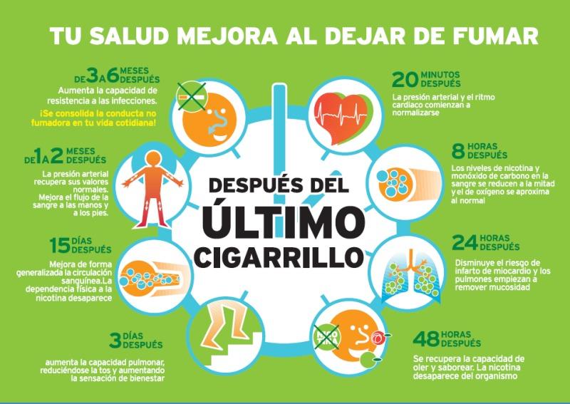 Como dejar fumar con la ayuda el los cigarrillos